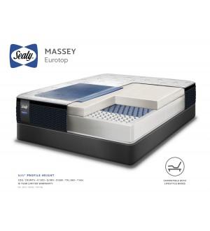 Sealy Performance Plus Massey Euro Top Plush Mattress